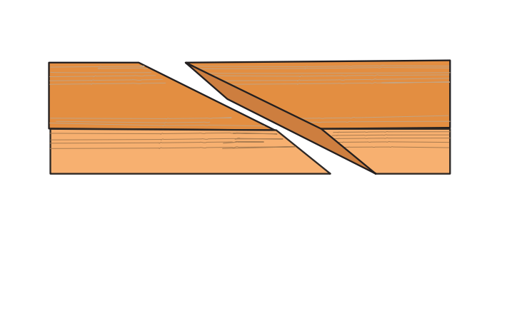 Compound cut illustration