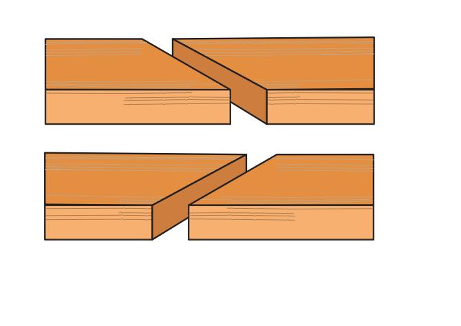Mitre cut illustration