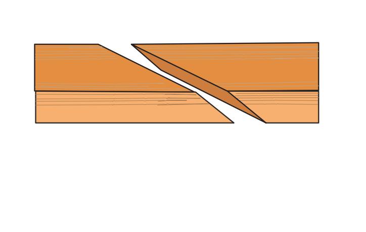 Compound cut illustration
